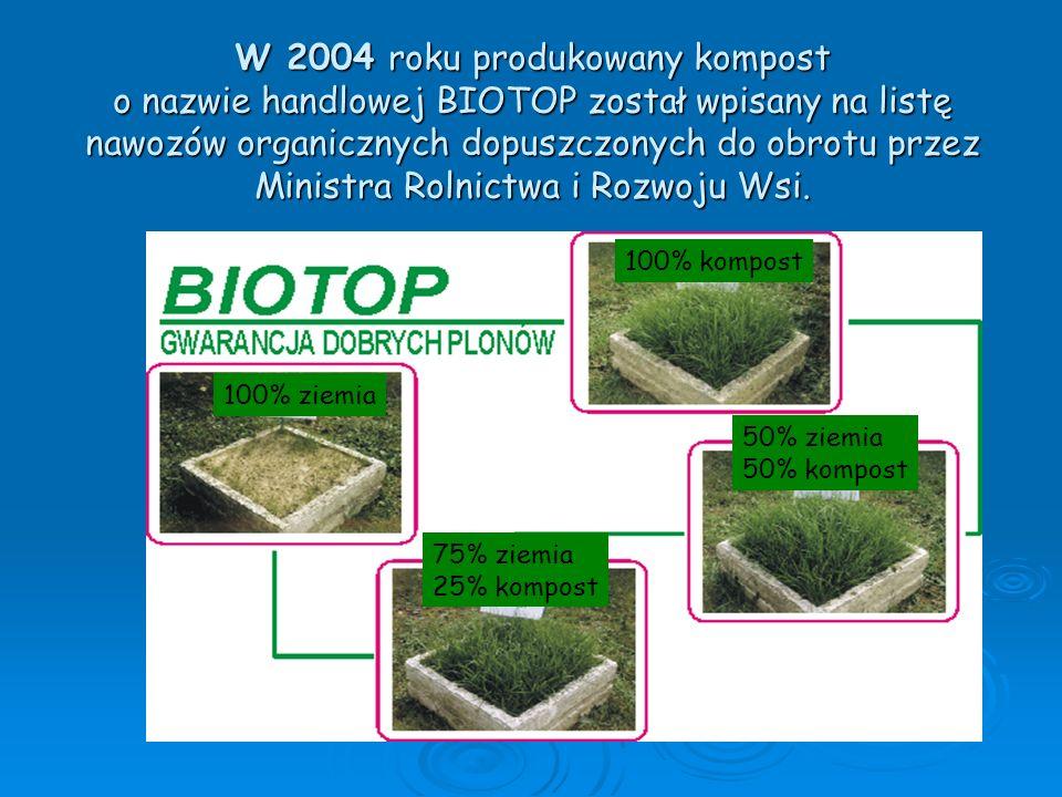 W 2004 roku produkowany kompost o nazwie handlowej BIOTOP został wpisany na listę nawozów organicznych dopuszczonych do obrotu przez Ministra Rolnictwa i Rozwoju Wsi.