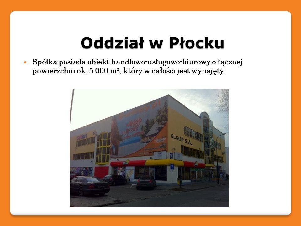 Oddział w Płocku Spółka posiada obiekt handlowo-usługowo-biurowy o łącznej powierzchni ok.