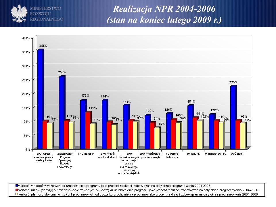 Realizacja NPR 2004-2006 (stan na koniec lutego 2009 r.)