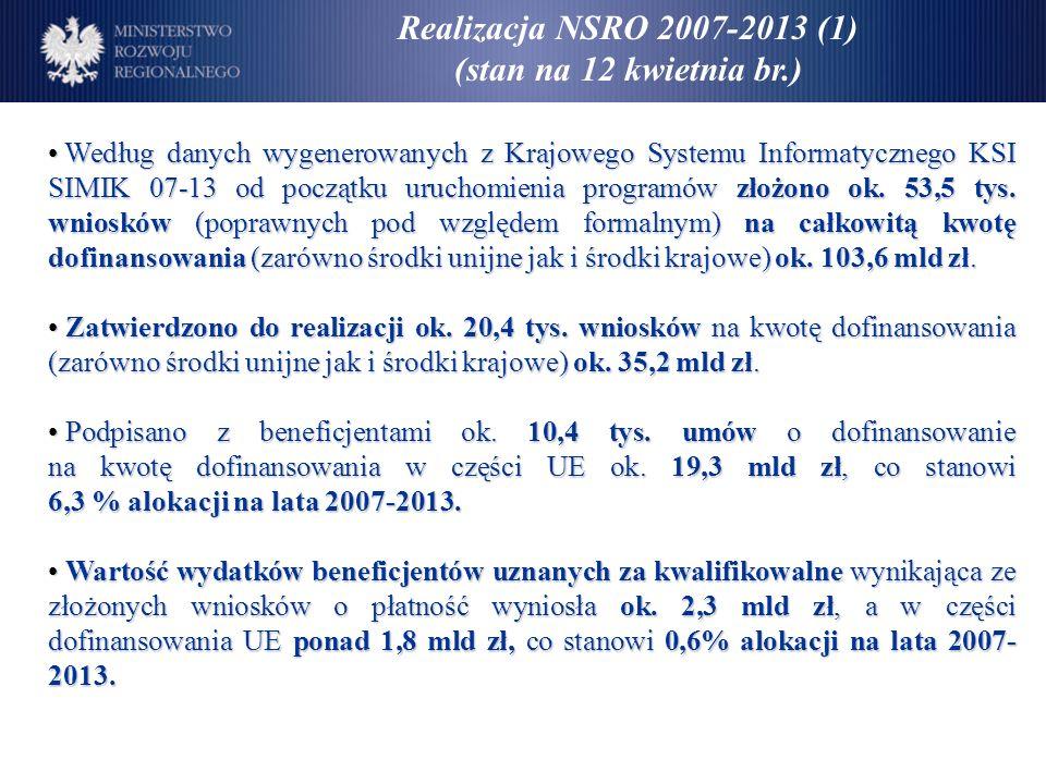 Realizacja NSRO 2007-2013 (1) (stan na 12 kwietnia br.)