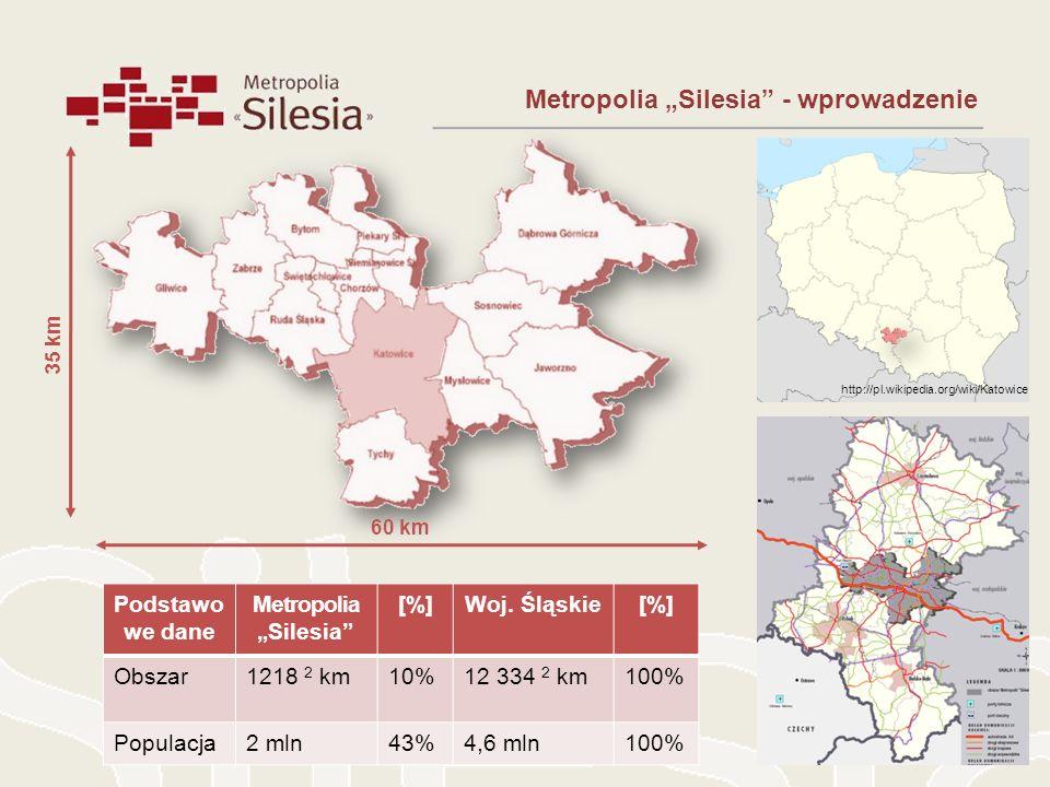 """Metropolia """"Silesia - wprowadzenie"""