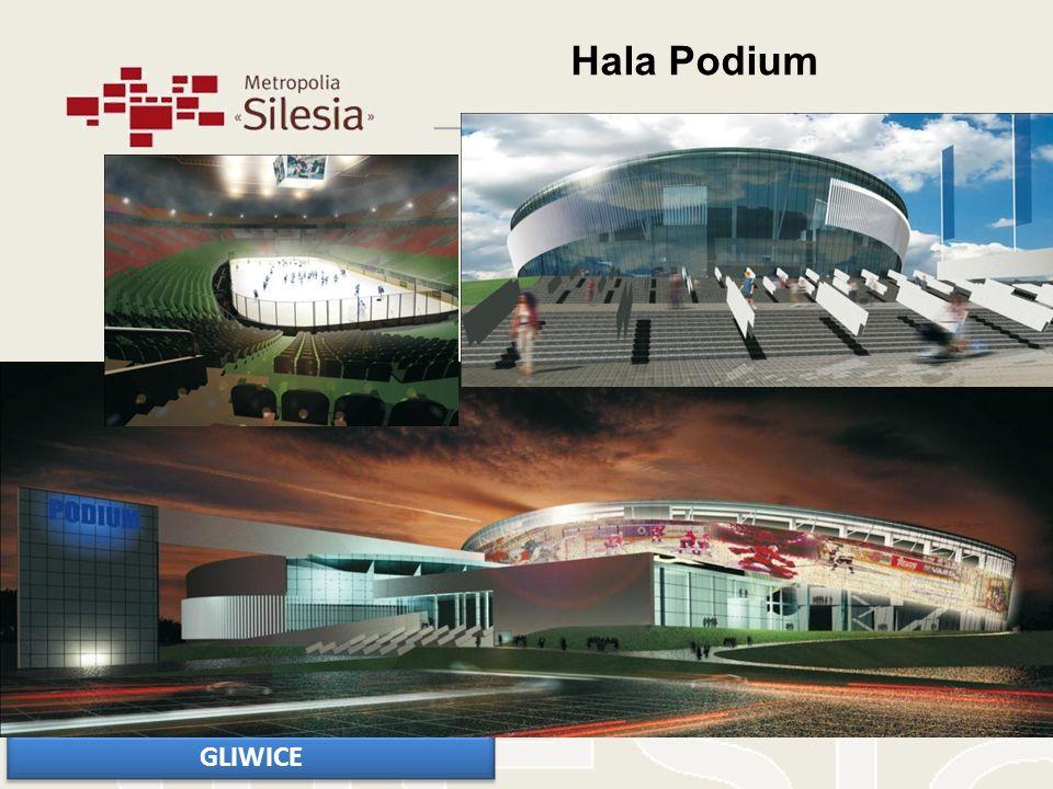Hala Podium GLIWICE