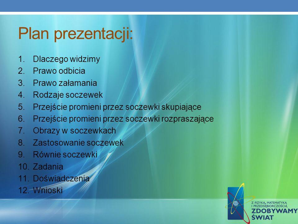 Plan prezentacji: Dlaczego widzimy Prawo odbicia Prawo załamania