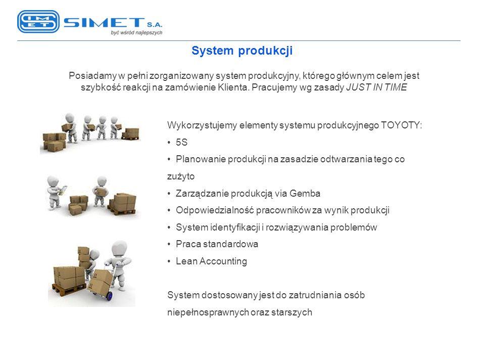 System produkcji Posiadamy w pełni zorganizowany system produkcyjny, którego głównym celem jest.