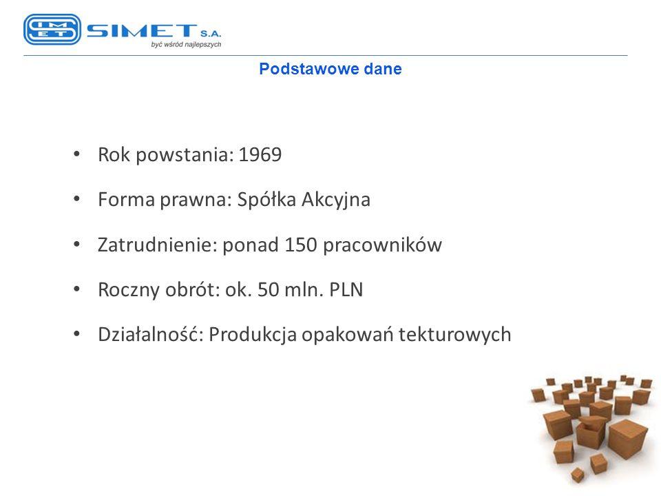 Forma prawna: Spółka Akcyjna Zatrudnienie: ponad 150 pracowników