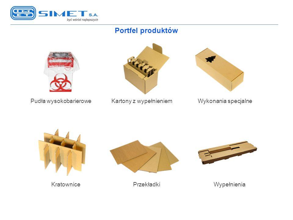 Portfel produktów Pudła wysokobarierowe Kartony z wypełnieniem