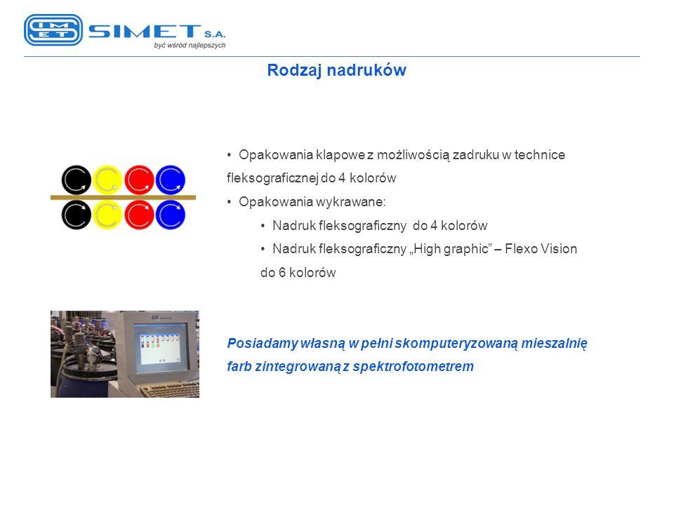 Rodzaj nadruków Opakowania klapowe z możliwością zadruku w technice fleksograficznej do 4 kolorów. Opakowania wykrawane: