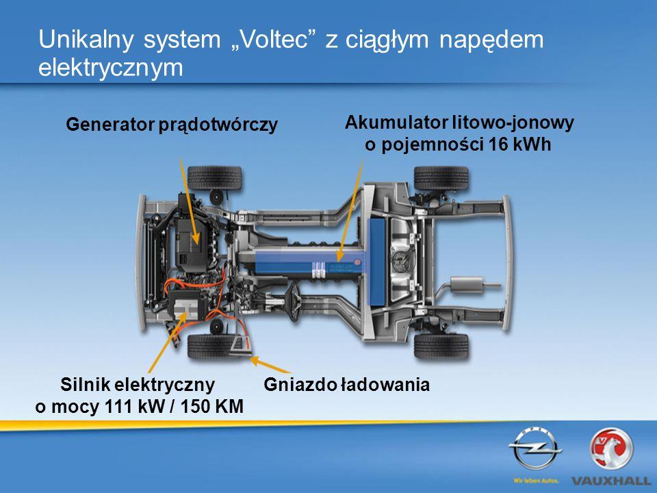 Generator prądotwórczy Akumulator litowo-jonowy