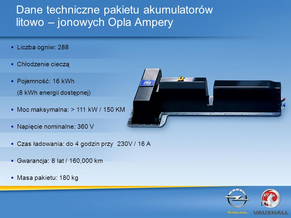 Dane techniczne pakietu akumulatorów litowo – jonowych Opla Ampery