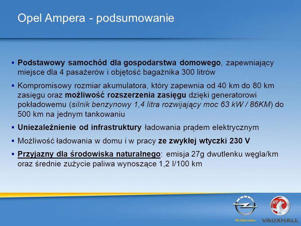 Opel Ampera - podsumowanie