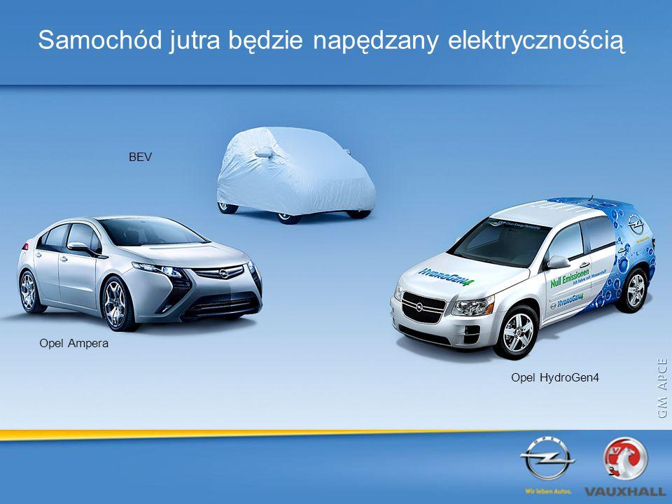 Samochód jutra będzie napędzany elektrycznością