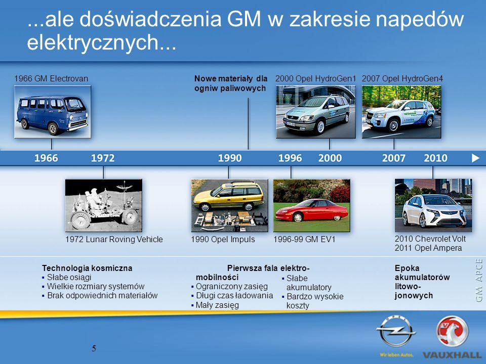 ...ale doświadczenia GM w zakresie napedów elektrycznych...