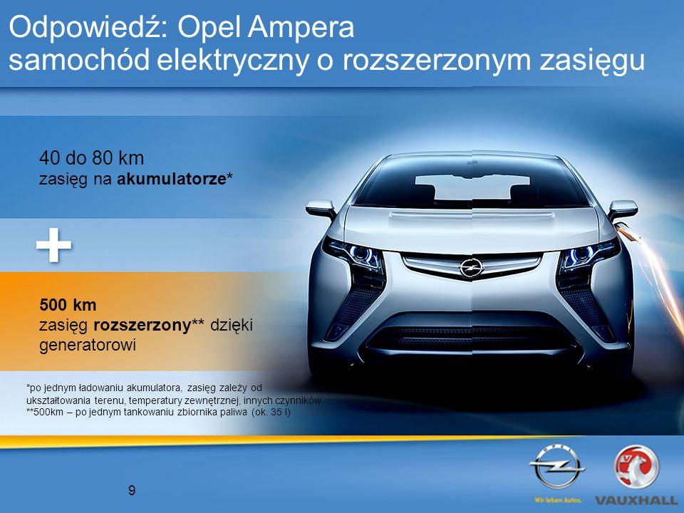 Odpowiedź: Opel Ampera samochód elektryczny o rozszerzonym zasięgu