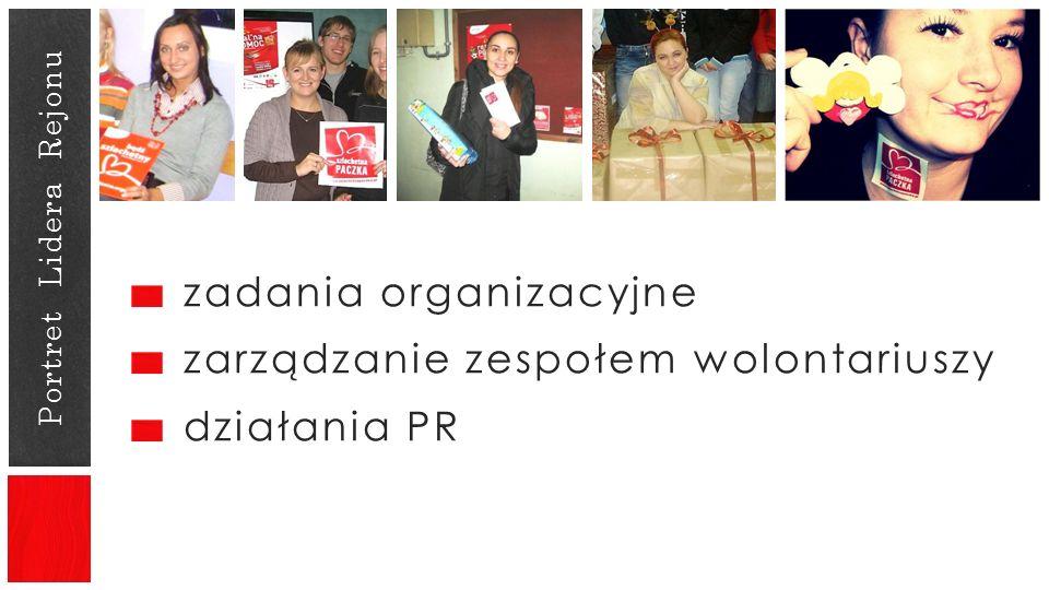 zadania organizacyjne zarządzanie zespołem wolontariuszy działania PR