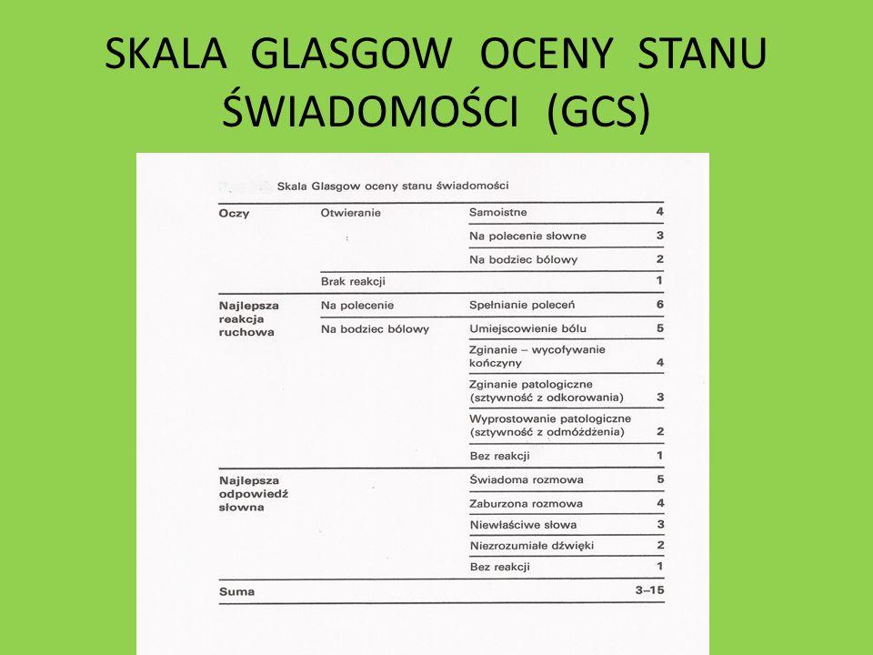 SKALA GLASGOW OCENY STANU ŚWIADOMOŚCI (GCS)