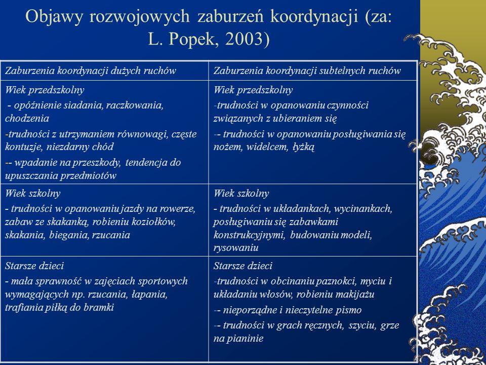 Objawy rozwojowych zaburzeń koordynacji (za: L. Popek, 2003)