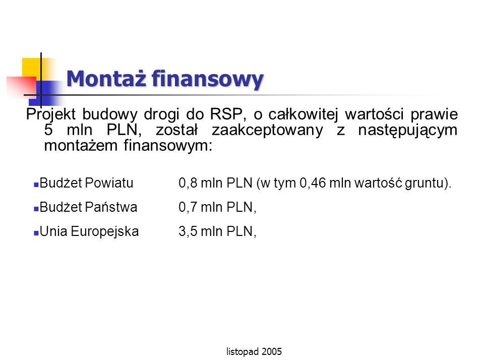 Montaż finansowy Projekt budowy drogi do RSP, o całkowitej wartości prawie 5 mln PLN, został zaakceptowany z następującym montażem finansowym: