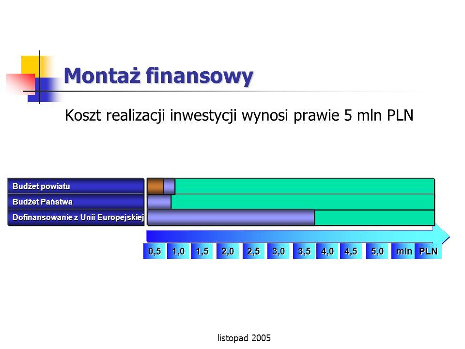 Montaż finansowy Koszt realizacji inwestycji wynosi prawie 5 mln PLN
