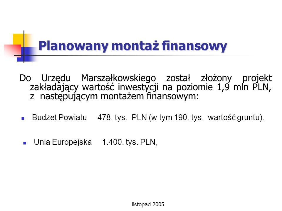 Planowany montaż finansowy