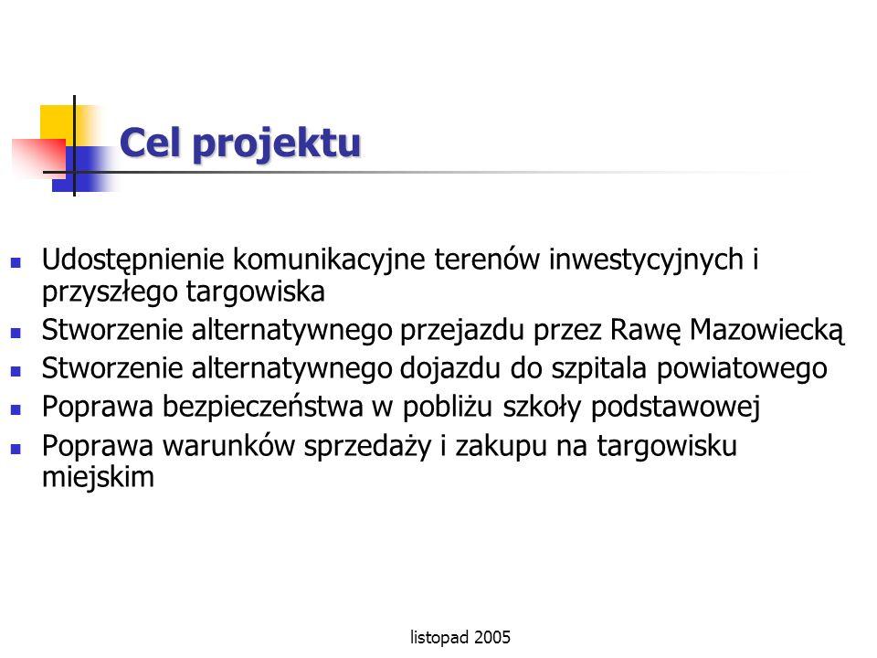 Cel projektu Udostępnienie komunikacyjne terenów inwestycyjnych i przyszłego targowiska. Stworzenie alternatywnego przejazdu przez Rawę Mazowiecką.