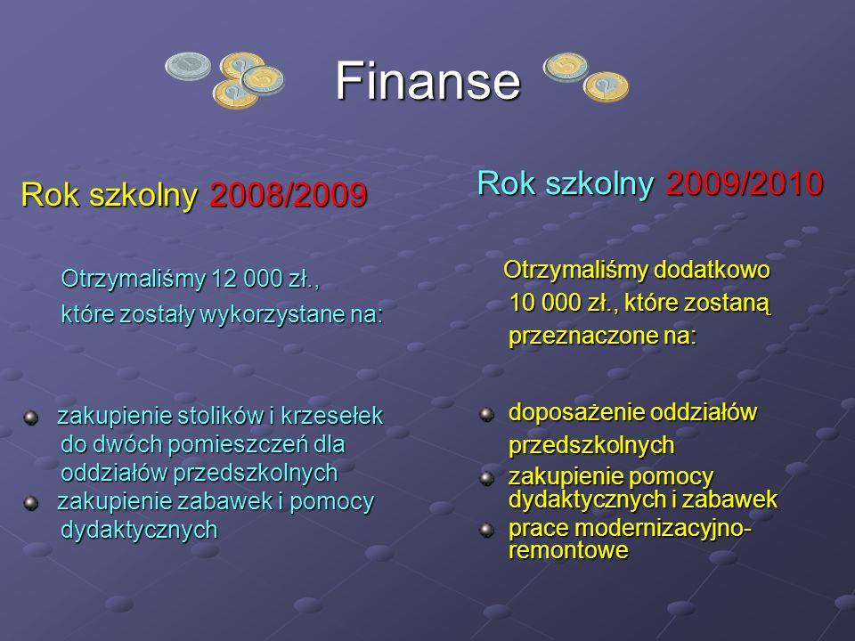 Finanse Rok szkolny 2008/2009 Rok szkolny 2009/2010