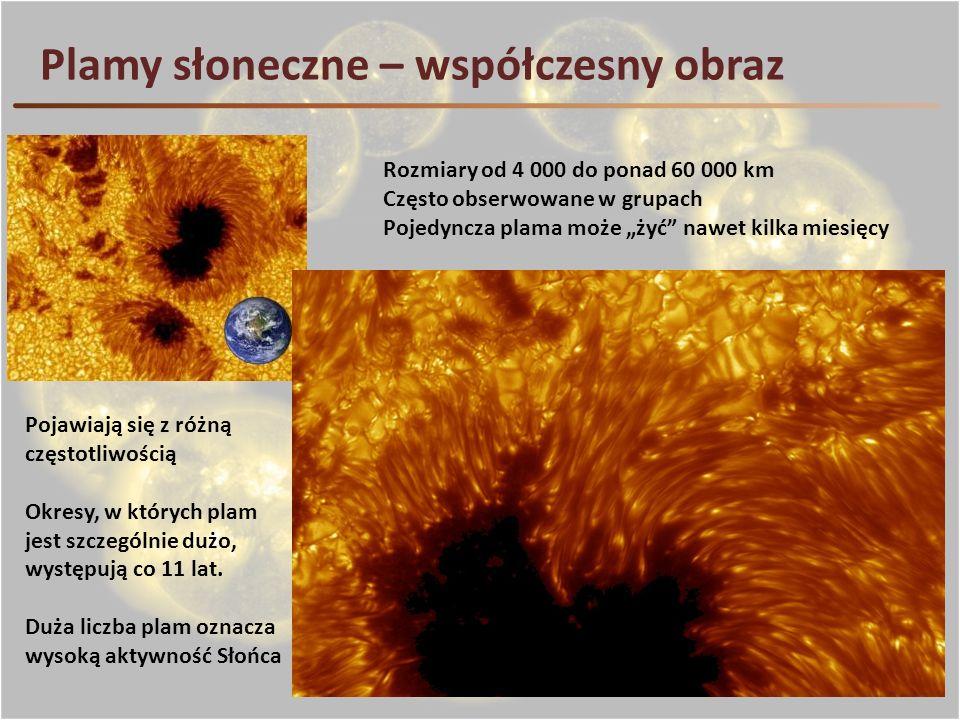 Plamy słoneczne – współczesny obraz