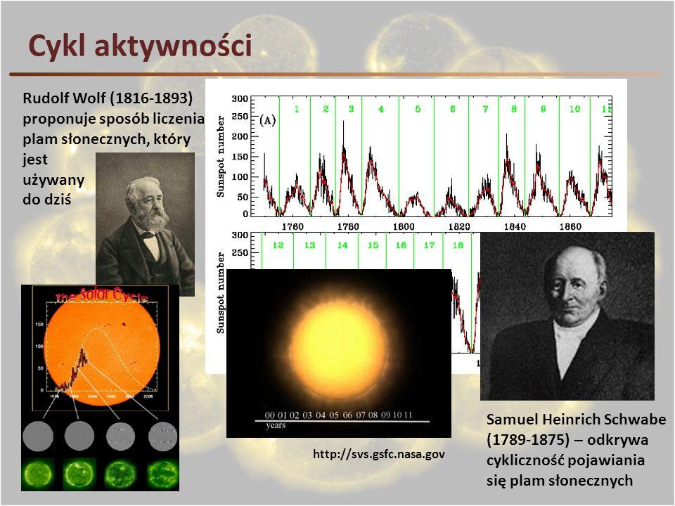 Cykl aktywności Rudolf Wolf (1816-1893) proponuje sposób liczenia