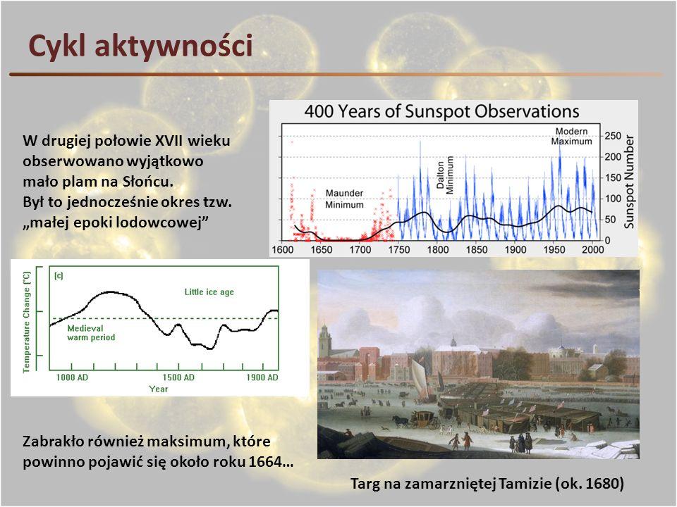 Cykl aktywności W drugiej połowie XVII wieku obserwowano wyjątkowo