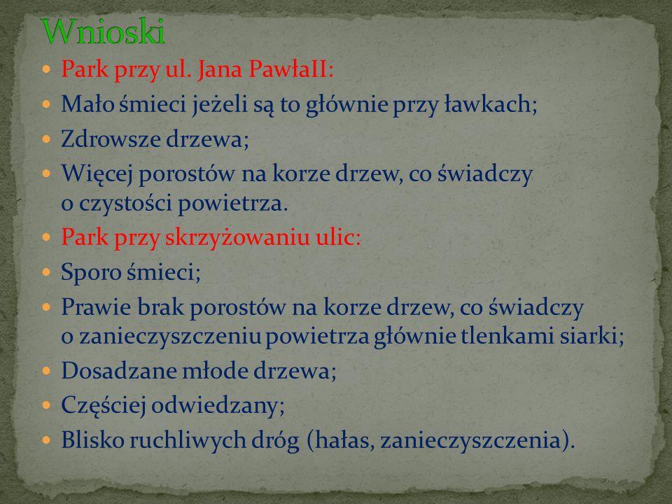 Wnioski Park przy ul. Jana PawłaII: