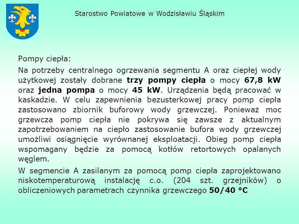 Starostwo Powiatowe w Wodzisławiu Śląskim