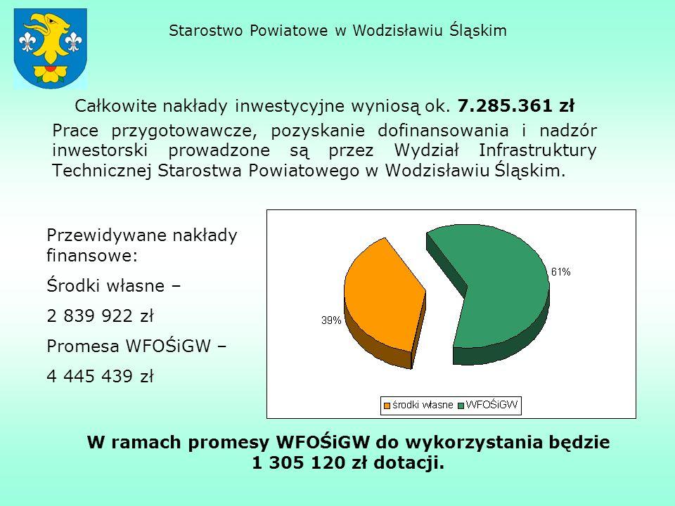 W ramach promesy WFOŚiGW do wykorzystania będzie 1 305 120 zł dotacji.