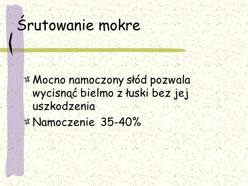 Śrutowanie mokre Mocno namoczony słód pozwala wycisnąć bielmo z łuski bez jej uszkodzenia.