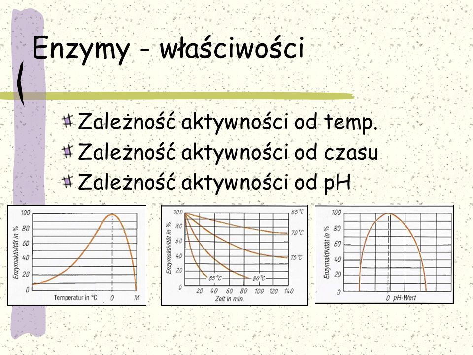 Enzymy - właściwości Zależność aktywności od temp.