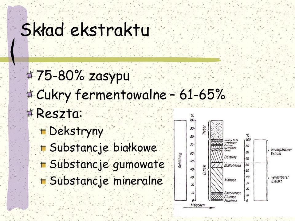 Skład ekstraktu 75-80% zasypu Cukry fermentowalne – 61-65% Reszta: