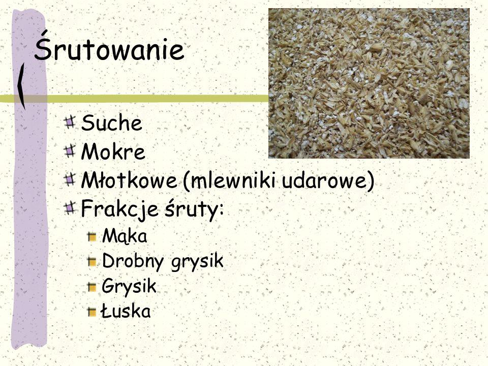 Śrutowanie Suche Mokre Młotkowe (mlewniki udarowe) Frakcje śruty: Mąka