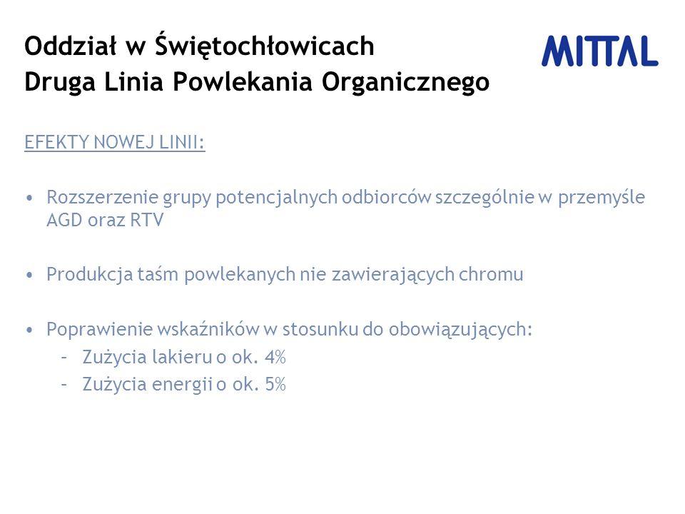 Oddział w Świętochłowicach Druga Linia Powlekania Organicznego