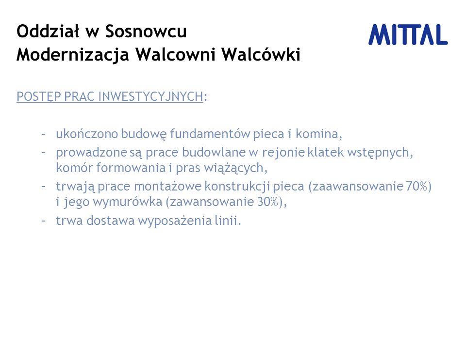 Oddział w Sosnowcu Modernizacja Walcowni Walcówki