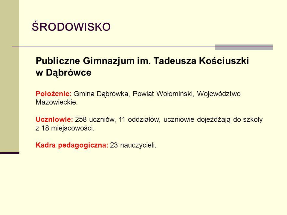 ŚRODOWISKO Publiczne Gimnazjum im. Tadeusza Kościuszki w Dąbrówce