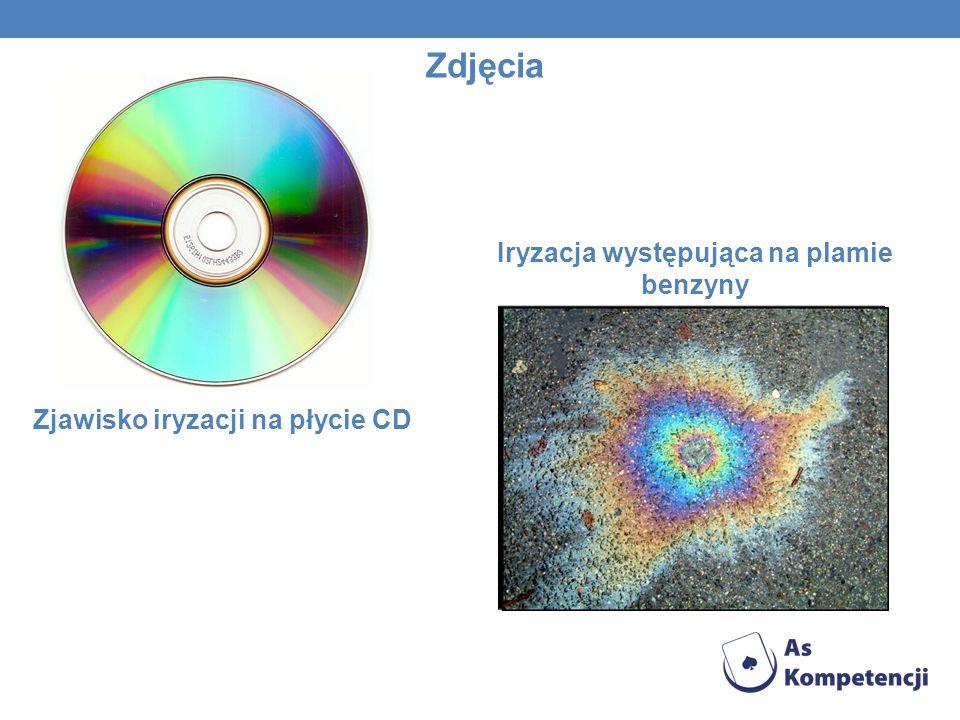 Iryzacja występująca na plamie benzyny Zjawisko iryzacji na płycie CD