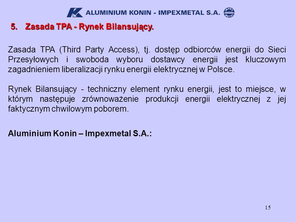 5. Zasada TPA - Rynek Bilansujący.