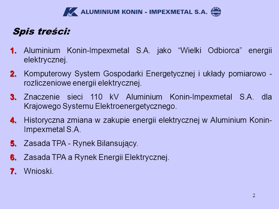 Spis treści: 1. Aluminium Konin-Impexmetal S.A. jako Wielki Odbiorca energii elektrycznej.