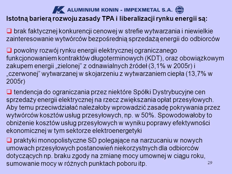 Istotną barierą rozwoju zasady TPA i liberalizacji rynku energii są: