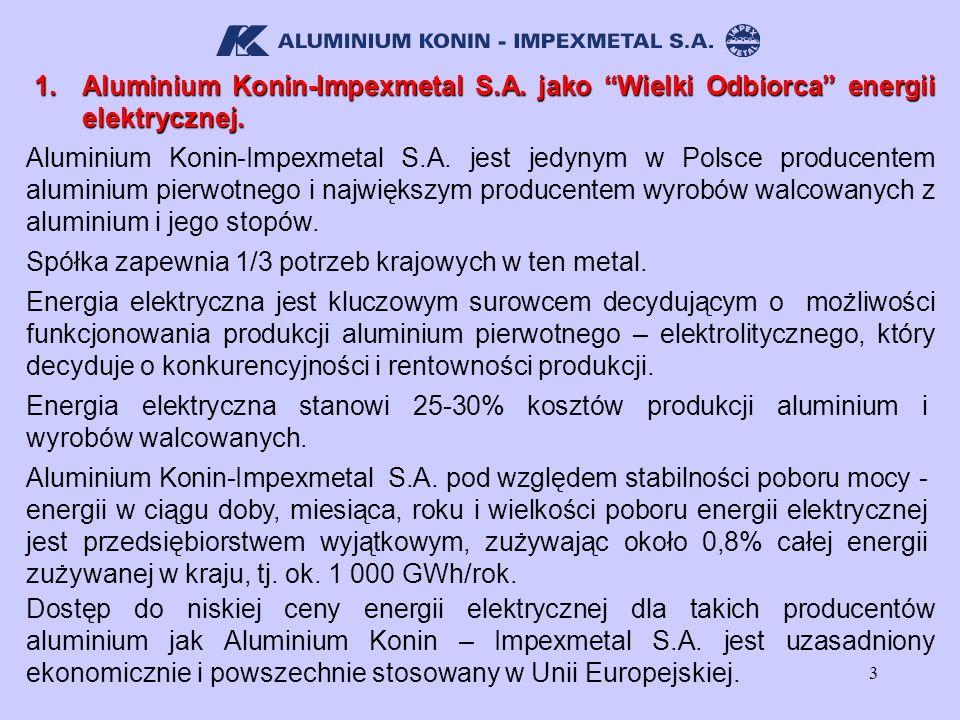 1. Aluminium Konin-Impexmetal S. A