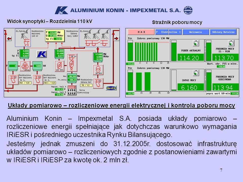 Widok synoptyki – Rozdzielnia 110 kV