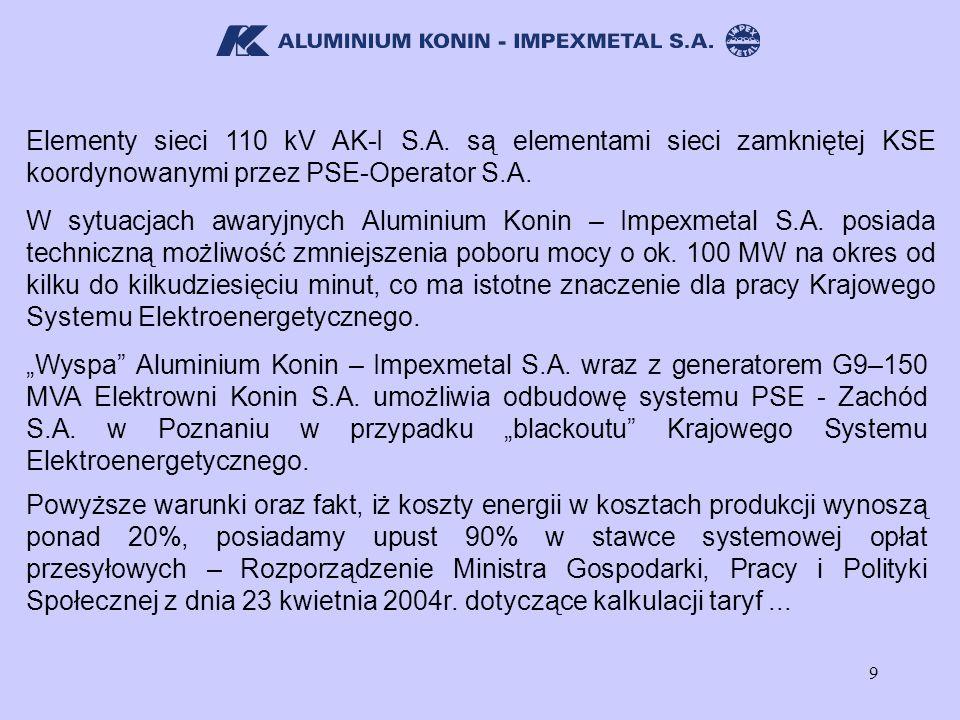 Elementy sieci 110 kV AK-I S. A