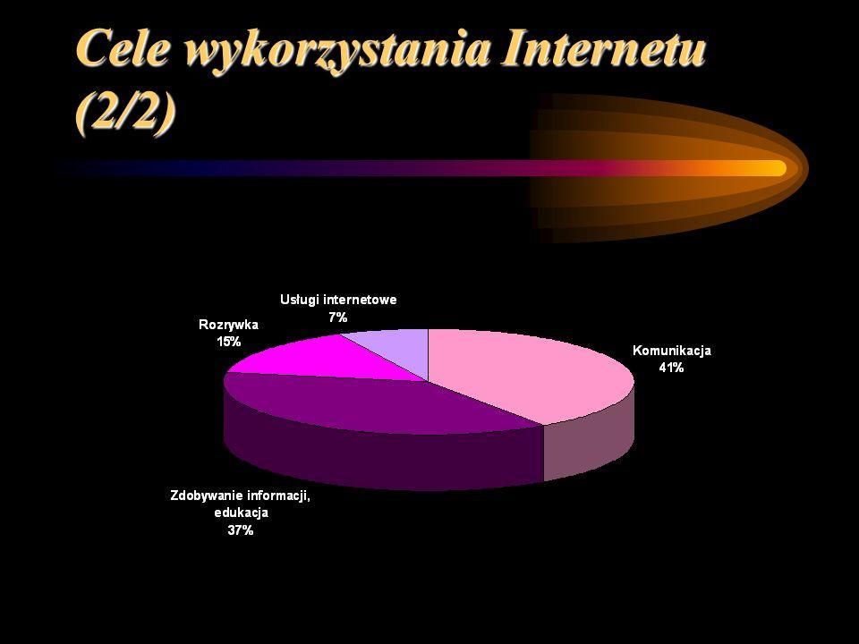 Cele wykorzystania Internetu (2/2)