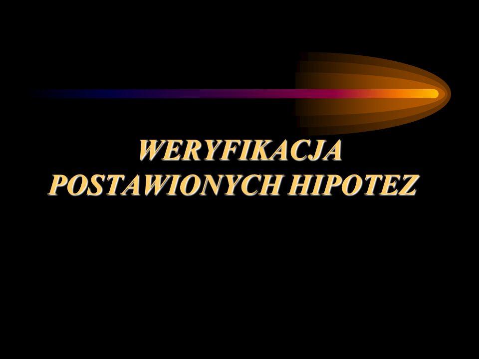 WERYFIKACJA POSTAWIONYCH HIPOTEZ