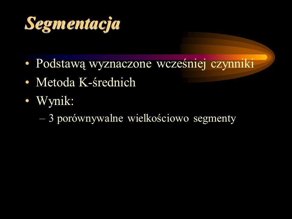 Segmentacja Podstawą wyznaczone wcześniej czynniki Metoda K-średnich