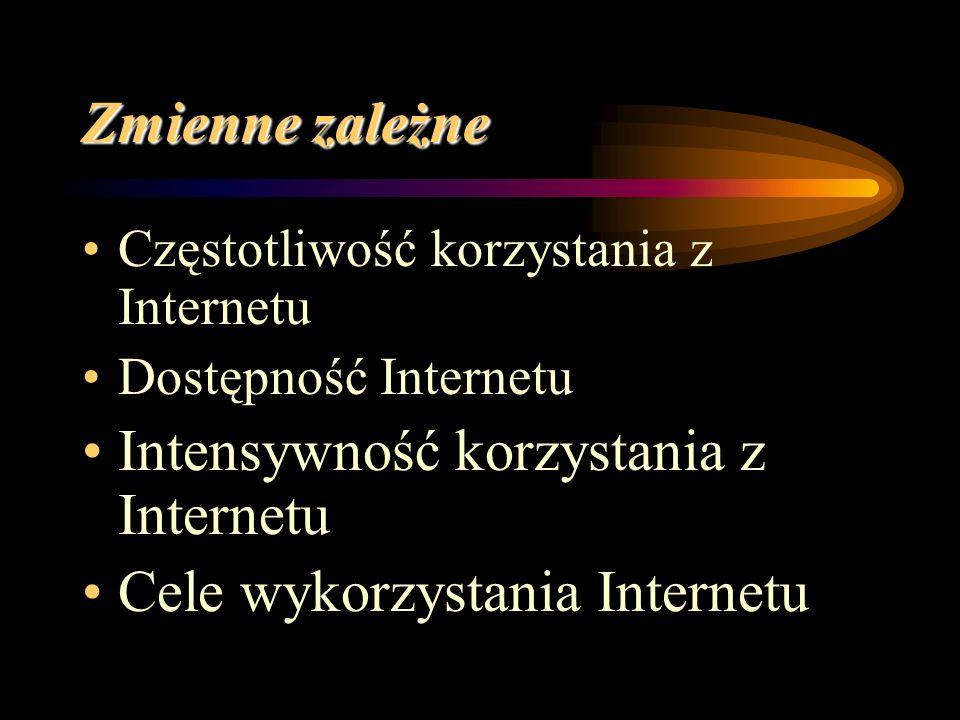 Intensywność korzystania z Internetu Cele wykorzystania Internetu