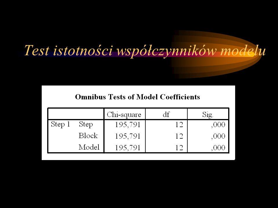 Test istotności współczynników modelu